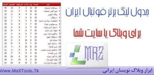 منبع : www.maxtools.mihanblog.com